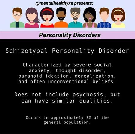 schizotypal-personality-dis