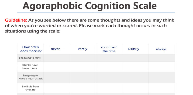 agoraphobic-cognition-scale