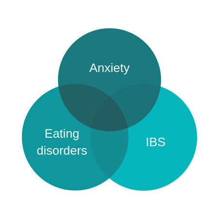 eating-anxiety-2