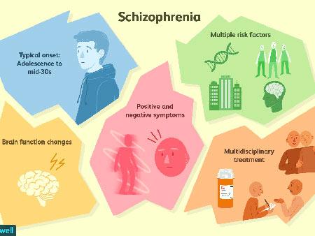 schizophrenia-1