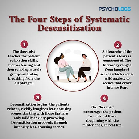 systematicdesensitization01