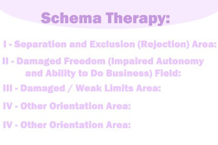schema therapy: is it the most effective therapy? 3