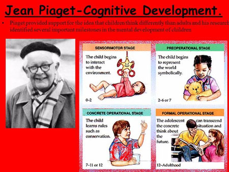 what is jean piaget's cognitive development theory?