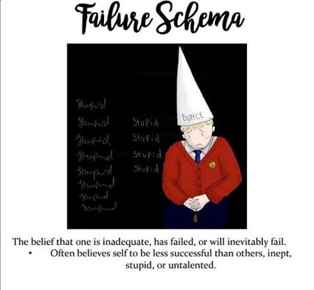 Failure Schema
