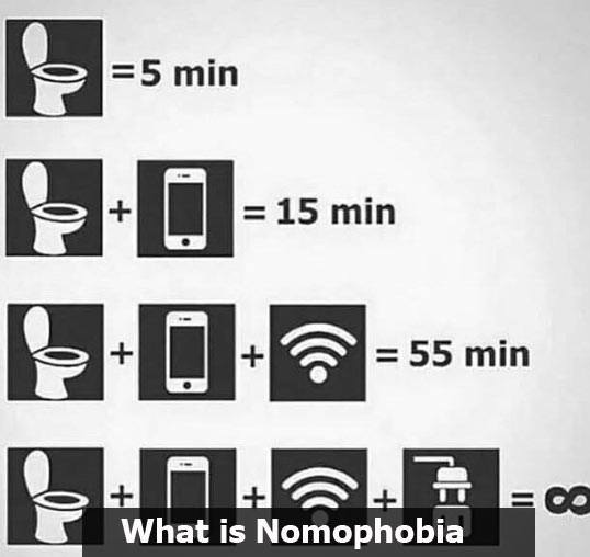 What is Nomophobia