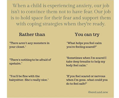 14 anxiety disorders in children 4