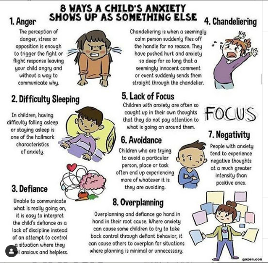 14 anxiety disorders in children 5