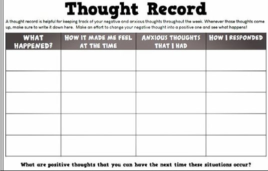 automatic thought record 1