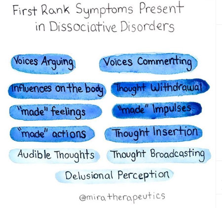 First Rank Symptoms