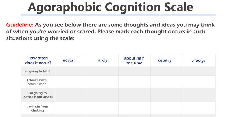 agoraphobic cognition scale