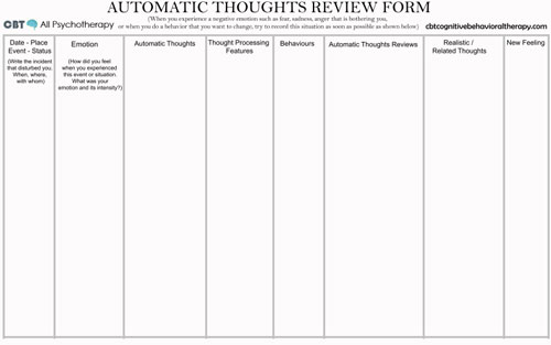 amazing 17 negative automatic thoughts list (ants) and 3 different worksheet 2