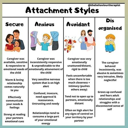 attachment therapy 2