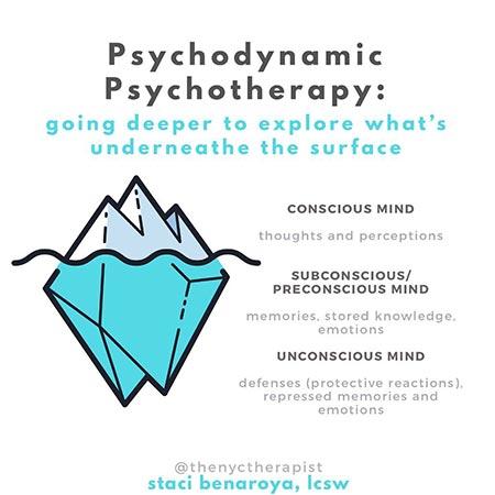 psychodynamic psychotherapy 1