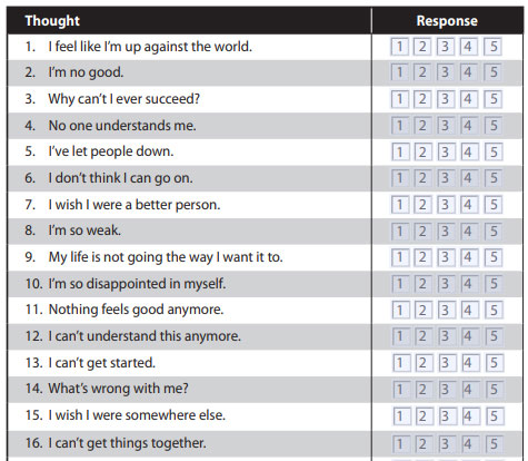 automatic thoughts and examples 2