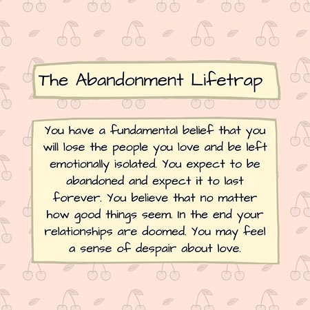 what is the abandonment schema? 1