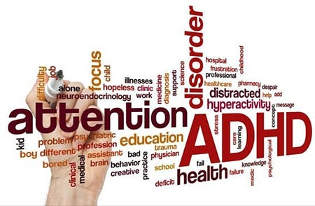 what is attention deficit and hyperactivity disorder (adhd)? 2