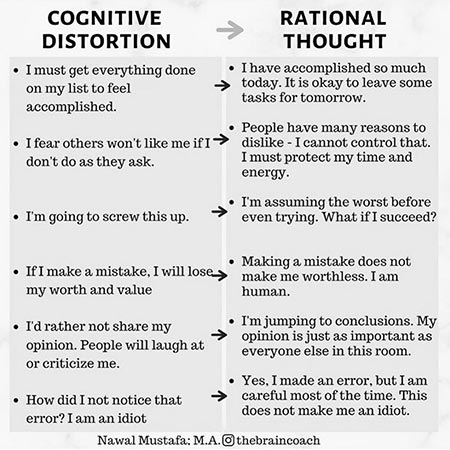 cognitive therapy 1