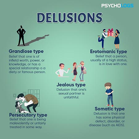 delusional disorder 1