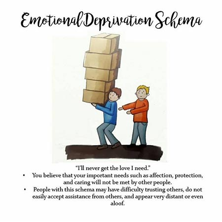 what is emotional deprivation schema? 2
