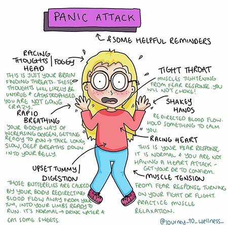 panic attacks & panic disorder 1