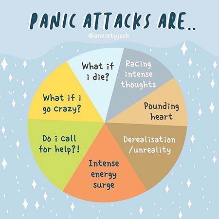 panic attacks & panic disorder 2