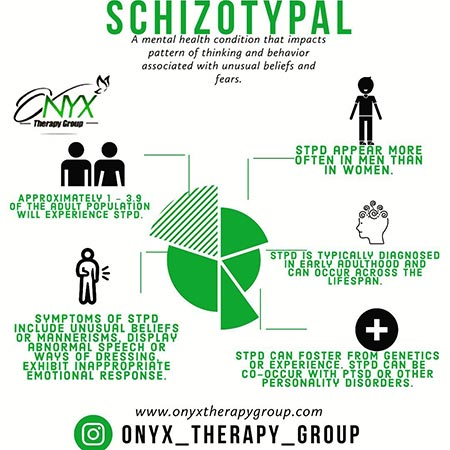 schizotypal personality disorder 1