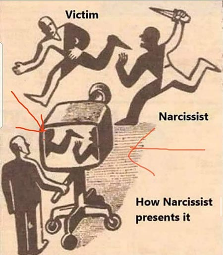 development of narcissistic mother and child 1